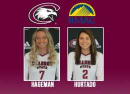 Hageman, Hurtado Are RMAC Honorable Mention Selections